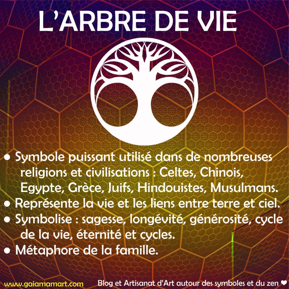 signification-arbre-vie