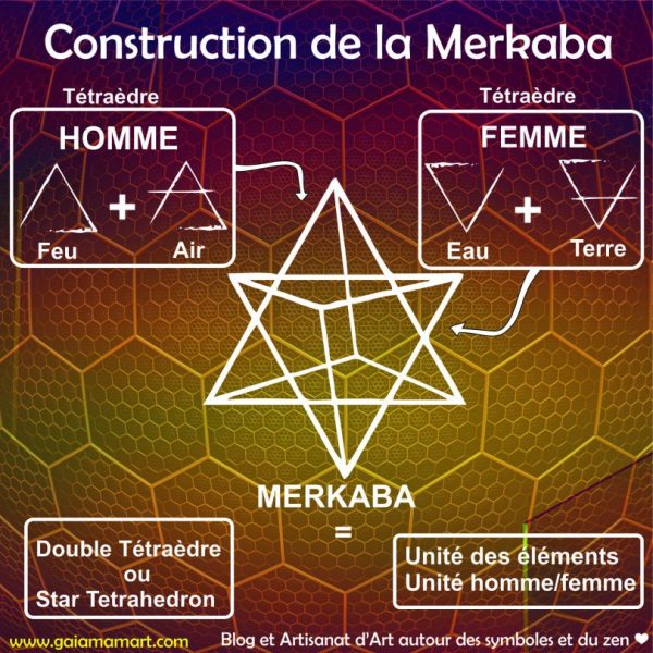 merkaba-signification