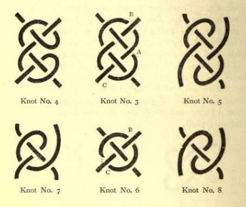 noued celtique creer